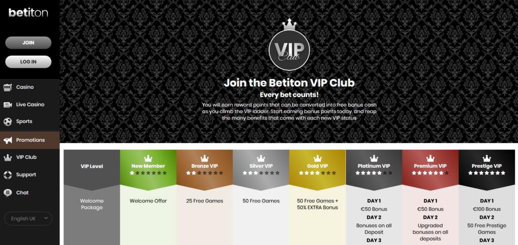 Betiton VIP program